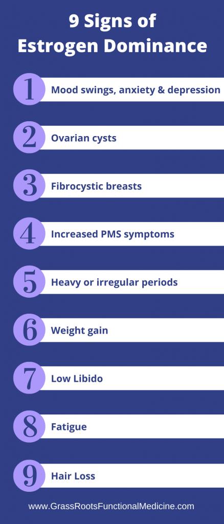 9 Signs of Estrogen Dominance