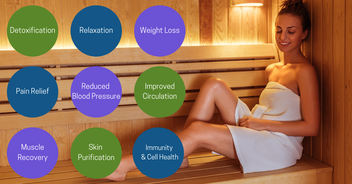 Benefits of Infrared Sauna Therapy